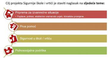 """Program Hrvatskog Crvenog križa """"Sigurnije škole i vrtići"""""""